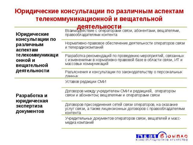 Юридические консультации по различным аспектам телекоммуникационной и вещательной деятельности