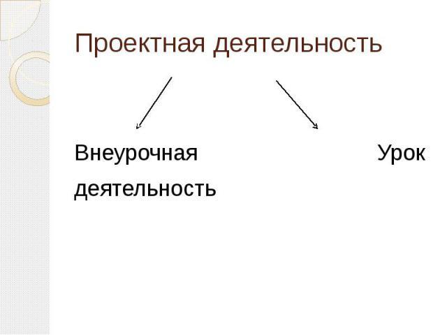 Проектная деятельностьВнеурочная Урокдеятельность