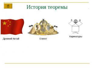 История теоремы