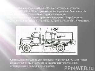 Автомобиль-цистерна АЦ-4,2-53А: 1-огнетушитель, 2-шасси автомобиля ГАЗ-53А, 3-ци