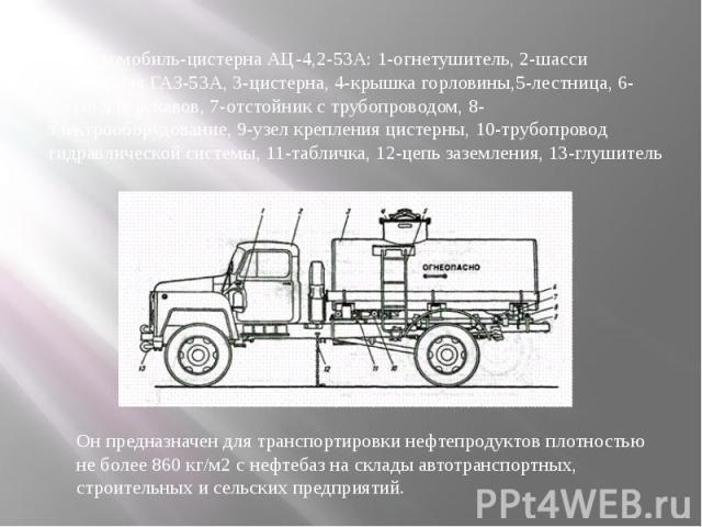 Автомобиль-цистерна АЦ-4,2-53А: 1-огнетушитель, 2-шасси автомобиля ГАЗ-53А, 3-цистерна, 4-крышка горловины,5-лестница, 6-пенал для рукавов, 7-отстойник с трубопроводом, 8-электрооборудование, 9-узел крепления цистерны, 10-трубопровод гидравлической …