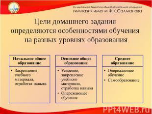 Цели домашнего задания определяются особенностями обучения на разных уровнях обр