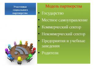 Участники социального партнерства Модель партнерстваГосударство Местное самоупра