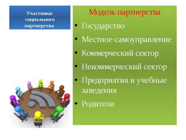 Участники социального партнерства Модель партнерстваГосударство Местное самоуправление Коммерческий секторНекоммерческий секторПредприятия и учебные заведенияРодители