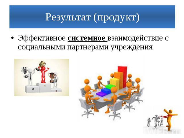 Результат (продукт)Эффективное системное взаимодействие с социальными партнерами учреждения