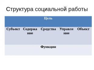 Структура социальной работы