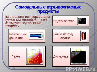 Самодельные взрывоопасные предметы Изготовлены или доработаны кустарным способом