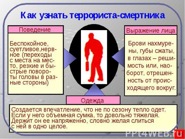Как узнать террориста-смертника