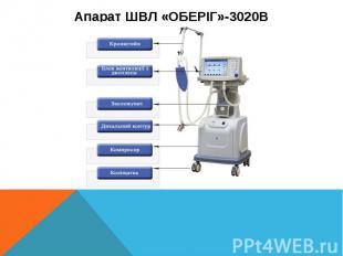 Апарат ШВЛ «ОБЕРІГ»-3020В