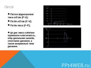 Пятля відношення тиск-об'єм (P-V); Пятля відношення тиск-об'єм (P-V); Потік-об'є