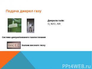 Джерела газів:Джерела газів:O2, N2O, AIR