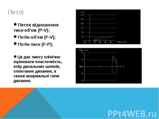 Пятля відношення тиск-об'єм (P-V); Пятля відношення тиск-об'єм (P-V); Потік-об'єм (F-V);Потік-тиск (F-P);Це дає змогу клінічно оцінювати еластичність, опір дихальних шляхів, спонтанне дихання, а також анормальні типи дихання.