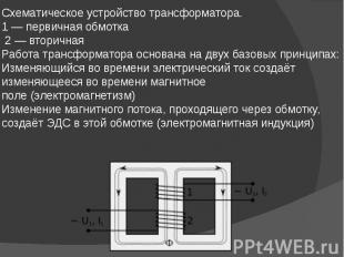 Схематическое устройство трансформатора. 1— первичная обмотка