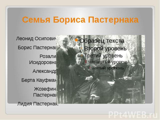 Семья Бориса Пастернака Леонид Осипович, Борис Пастернак, Розалия Исидоровна, Александр, Берта Кауфман, Жозефина Пастернак, Лидия Пастернак.