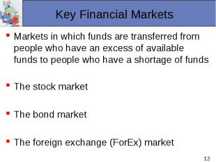 The stock market The bond market The foreign exchange (ForEx) market