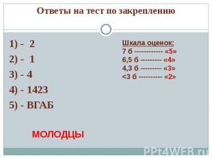 1) - 2 1) - 2 2) - 1 3) - 4 4) - 1423 5) - ВГАБ