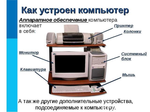 Аппаратное обеспечение компьютера включает в себя: Аппаратное обеспечение компьютера включает в себя: