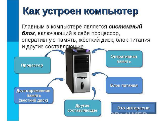 Главным в компьютере является системный блок, включающий в себя процессор, оперативную память, жёсткий диск, блок питания и другие составляющие. Главным в компьютере является системный блок, включающий в себя процессор, оперативную память, жёсткий д…