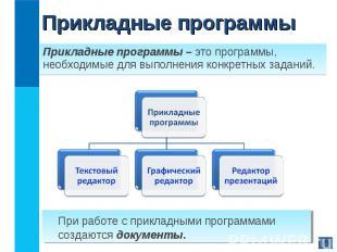 Прикладные программы – это программы, необходимые для выполнения конкретных зада