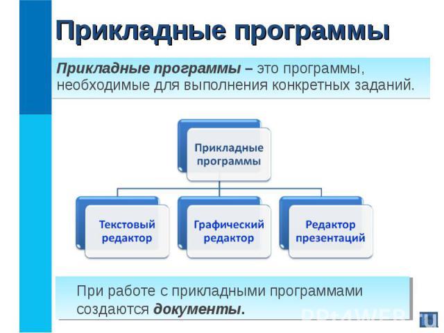 Прикладные программы – это программы, необходимые для выполнения конкретных заданий. Прикладные программы – это программы, необходимые для выполнения конкретных заданий.