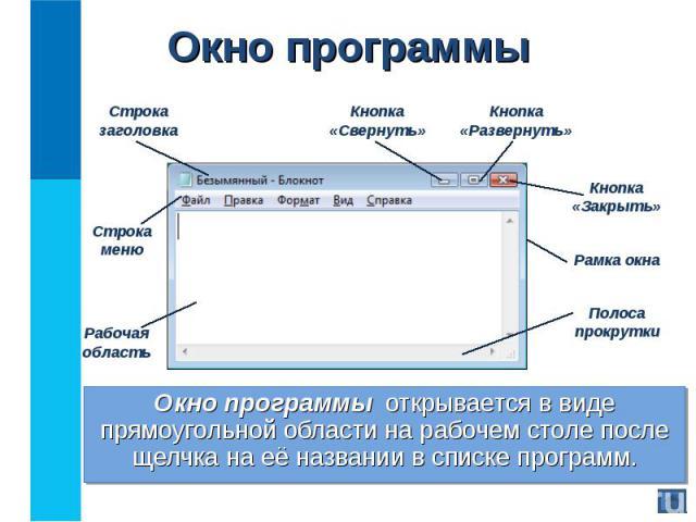Окно программы открывается в виде прямоугольной области на рабочем столе после щелчка на её названии в списке программ. Окно программы открывается в виде прямоугольной области на рабочем столе после щелчка на её названии в списке программ.