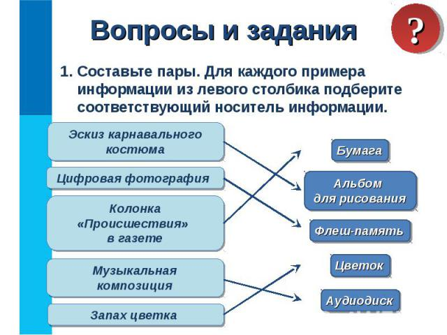 1. Составьте пары. Для каждого примера информации из левого столбика подберите соответствующий носитель информации. 1. Составьте пары. Для каждого примера информации из левого столбика подберите соответствующий носитель информации.