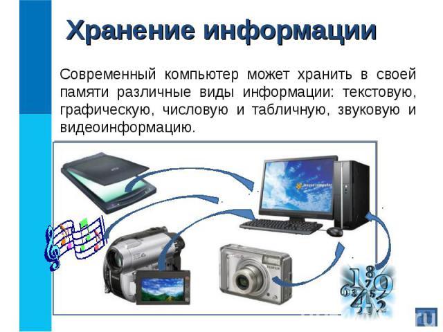 Современный компьютер может хранить в своей памяти различные виды информации: текстовую, графическую, числовую и табличную, звуковую и видеоинформацию. Современный компьютер может хранить в своей памяти различные виды информации: текстовую, графичес…