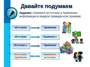 Задание: Назовите источники и приёмники информации в каждом приведённом примере: