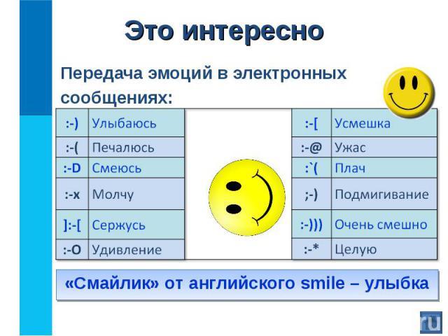 Передача эмоций в электронных Передача эмоций в электронных сообщениях: