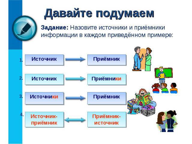 Задание: Назовите источники и приёмники информации в каждом приведённом примере: Задание: Назовите источники и приёмники информации в каждом приведённом примере: