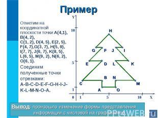 Отметим на координатной плоскости точки А(4,1), В(4, 2), С(1, 2), D(4, 5), E(2,