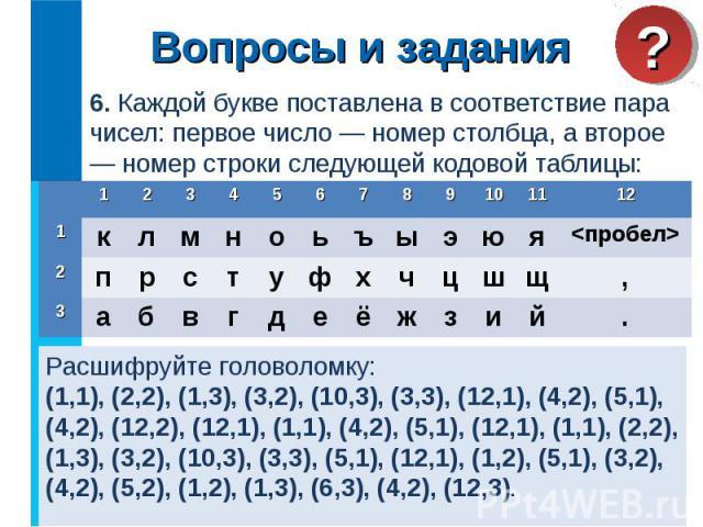 6. Каждой букве поставлена в соответствие пара чисел: первое число — номер столбца, а второе — номер строки следующей кодовой таблицы: 6. Каждой букве поставлена в соответствие пара чисел: первое число — номер столбца, а второе — номер строки следую…