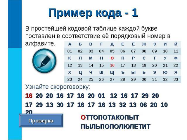 В простейшей кодовой таблице каждой букве поставлен в соответствие её порядковый номер в алфавите. В простейшей кодовой таблице каждой букве поставлен в соответствие её порядковый номер в алфавите.