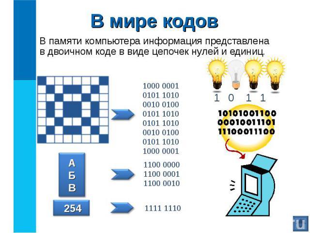 В памяти компьютера информация представлена в двоичном коде в виде цепочек нулей и единиц. В памяти компьютера информация представлена в двоичном коде в виде цепочек нулей и единиц.