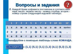 2. Каждой букве алфавита поставлена в соответствие пара чисел: первое число - но