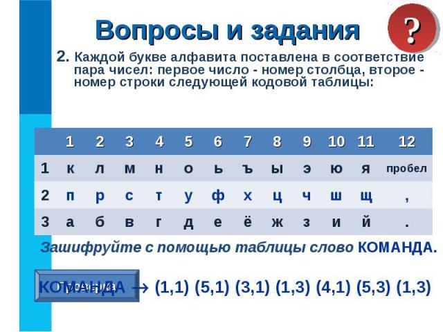 2. Каждой букве алфавита поставлена в соответствие пара чисел: первое число - номер столбца, второе - номер строки следующей кодовой таблицы: 2. Каждой букве алфавита поставлена в соответствие пара чисел: первое число - номер столбца, второе - номер…
