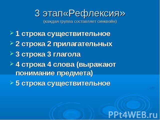 3 этап«Рефлексия » (каждая группа составляет синквейн) 1 строка существительное 1 строка существительное 2 строка 2 прилагательных 2 строка 2 прилагательных 3 строка 3 глагола 3 строка 3 глагола 4 строка 4 слова (выражают понимание предмета) 4 строк…