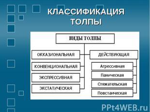 КЛАССИФИКАЦИЯ ТОЛПЫ