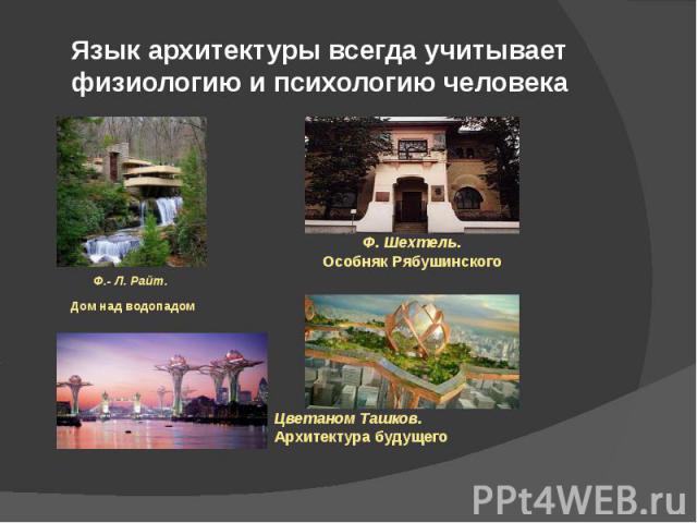 Язык архитектуры всегда учитывает физиологию и психологию человека Ф.- Л. Райт. Дом над водопадом
