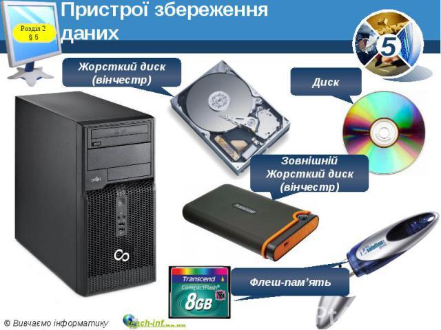Пристрої збереження даних