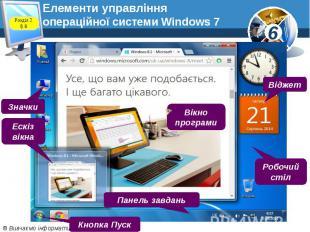 Елементи управління операційної системи Windows 7