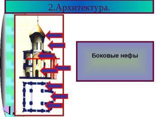 2.Архитектура. В церковном строи-тельстве того перио-да были заложены основные ч
