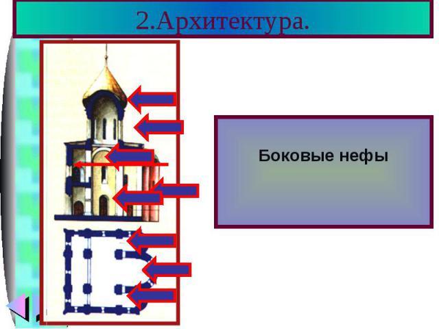 2.Архитектура. В церковном строи-тельстве того перио-да были заложены основные черты рус-ской архитектуры.