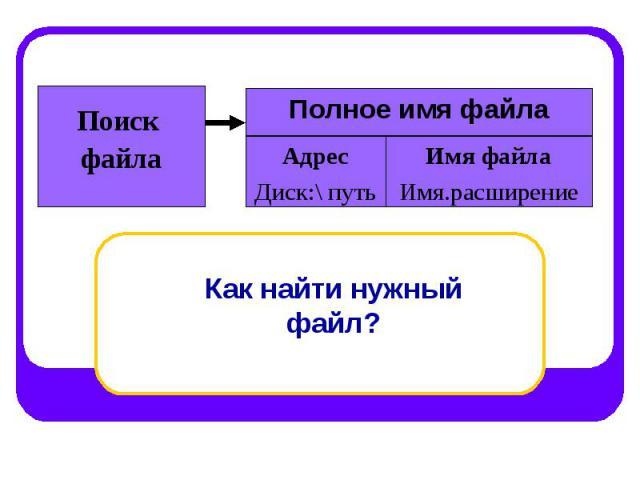 Полное имя файла Полное имя файла