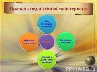 Правила педагогічної майстерності