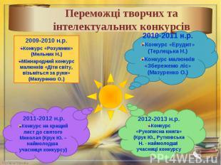Переможці творчих та інтелектуальних конкурсів