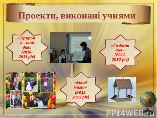 Проекти, виконані учнями