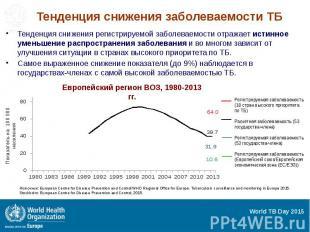 Тенденция снижения заболеваемости ТБ Тенденция снижения регистрируемой заболевае