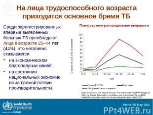 На лица трудоспособного возраста приходится основное бремя ТБ Среди зарегистриро