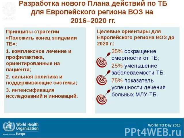 Разработка нового Плана действий по ТБ для Европейского региона ВОЗ на 2016–2020 гг. Принципы стратегии «Положить конец эпидемии ТБ»: 1. комплексное лечение и профилактика, ориентированные на пациента; 2. сильная политика и поддерживающие системы; 3…